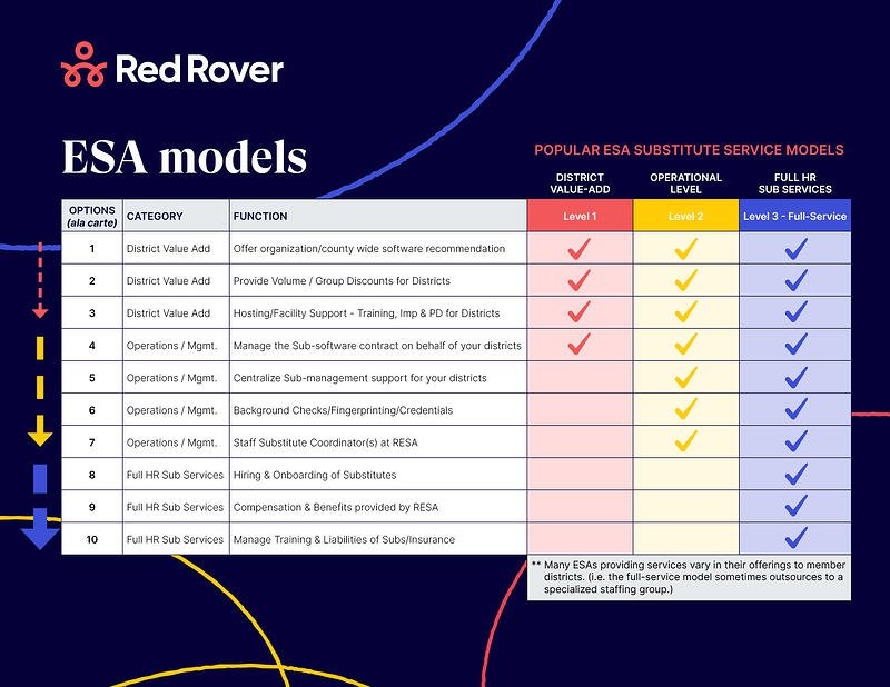 ESA_Chart_Red Rover